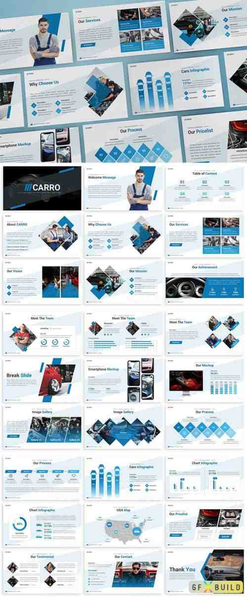 Carro - Automotive Keynote Template
