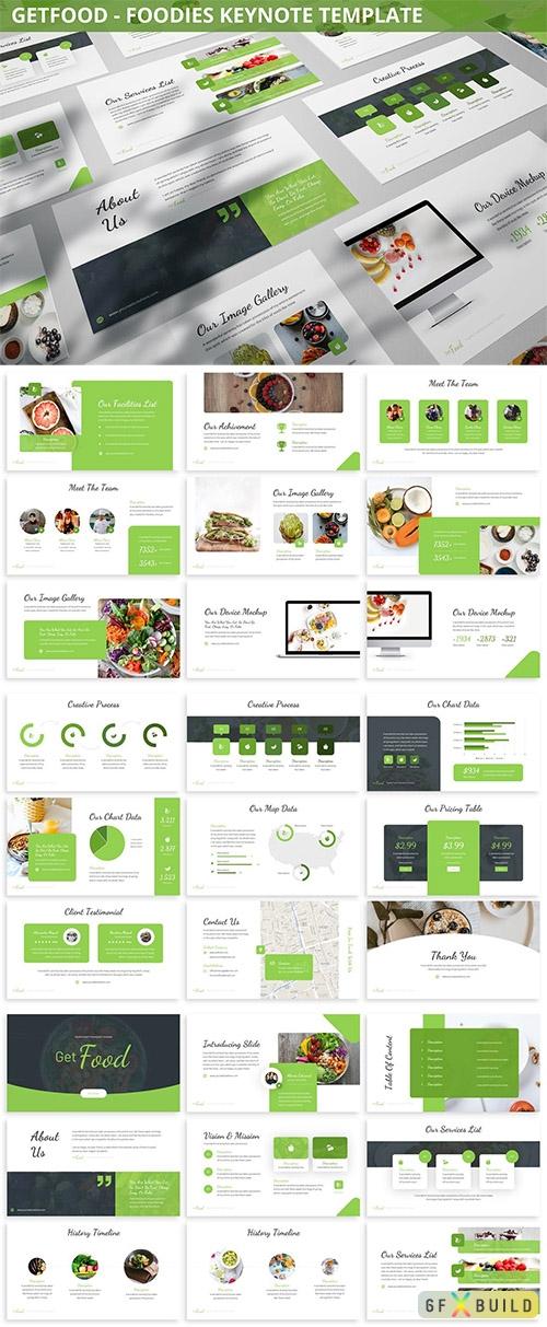 GetFood - Foodies Keynote Template
