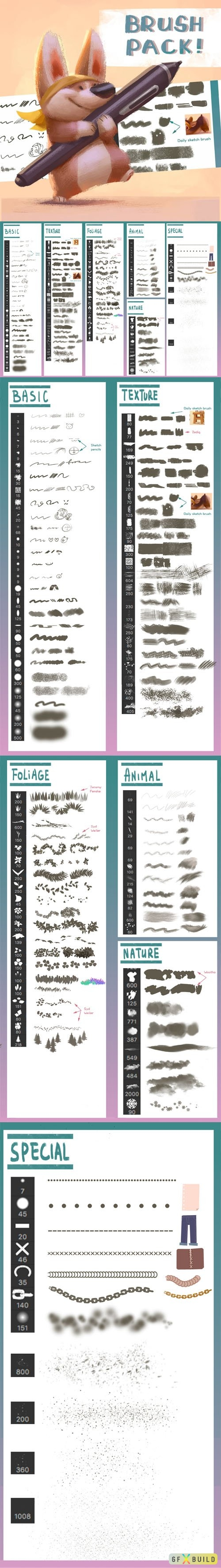 100+ Sketch Brushes for Photoshop